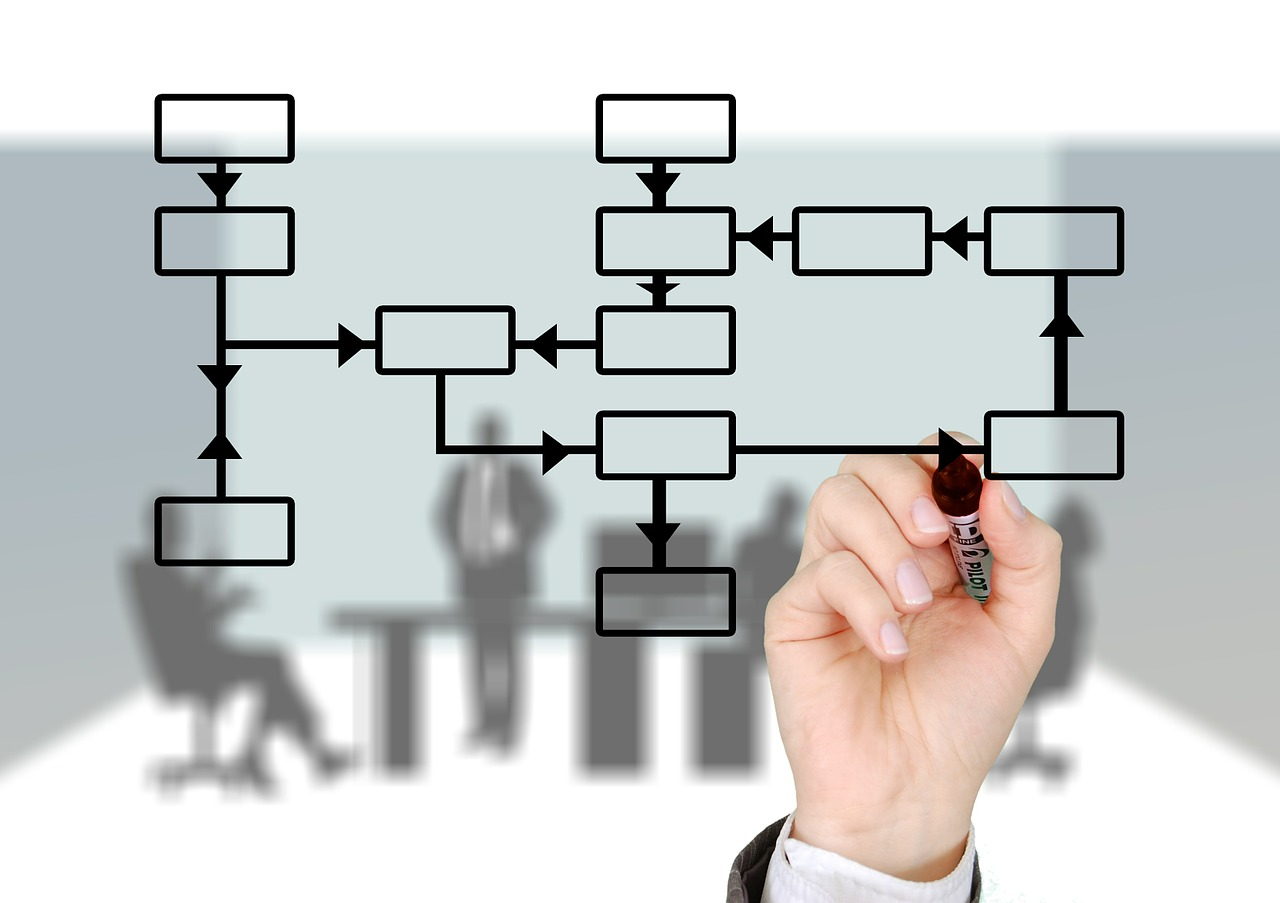 Calling All Org Chart Snobs: Where's The Customer's POV? - Featured Image