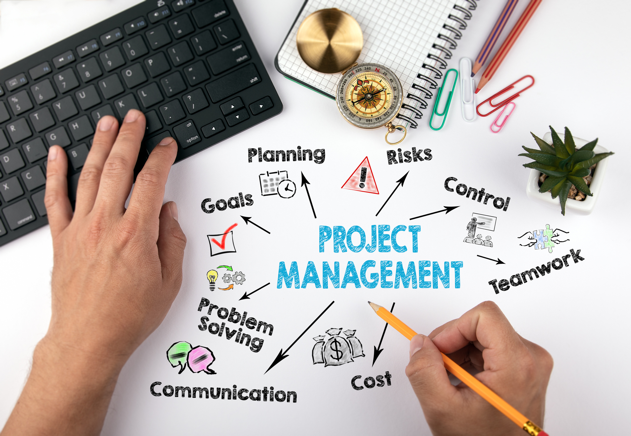 Prioritization And Project Management: Building A Solution-Focused Environment - Featured Image